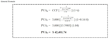 Present Value Of Annuity I Ordinary Due Annuity I Examples
