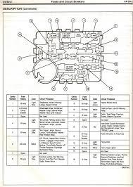 2002 ford f 250 super duty fuse diagram plete wiring diagrams 2008 ford f250 super duty fuse panel diagram 2004 ford f250 fuse box diagram