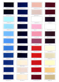 Polyester Colour Paste And Gelcoat Manufacturer In Malaysia