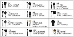 pictures of diffe makeup brushes and their uses makeup mac makeup brushes