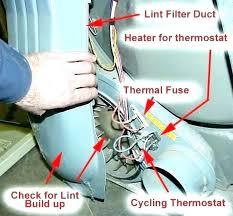 dryer fuse box wiring diagram technic fuse box on roper dryer wiring diagram datasourceelectrical fuse box for dryer wiring diagram centre dryer