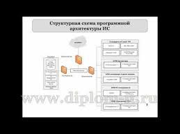 Разработка политики информационной безопасности презентация к  Разработка политики информационной безопасности презентация к ВКР