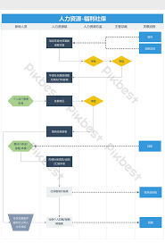 Human Resources Workflow Chart Human Resources Welfare Flow Chart Excel Template Excel