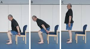 Sexercise Chart Strength Exercises Nhs