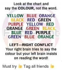 Look At The Chart And Say The Colour Not The Word Yellow