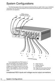 sbr sbl pre out denon rca dual input sunfire polk audio pag 14jpg jpg