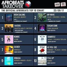Komo Pull Up The Official Afrobeats Top 10 Chart