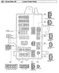 toyota camry fuse box location and diagram images toyota sienna fuse box location for 2003 toyota camry fuse circuit