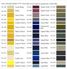 Ral Colour Chart 2016 9 Includes Ral D2 Colour Conversion Charts Pantone To Ral