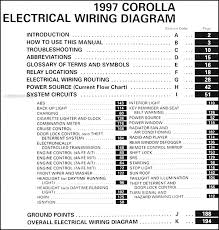 corolla fuse diagram 1997 wiring diagrams online 1997 corolla fuse diagram 1997 wiring diagrams online