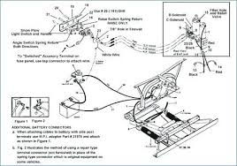 meyer snowplow wiring diagram arcnx co Meyer Snow Plow Parts Diagram meyer snow plow wiring diagram e60 snowplow hoses controller parts and accessories s harness adapter