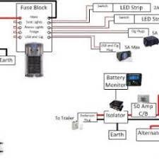 similiar lance truck camper wiring keywords lance camper wiring diagram 6 way plug camper wiring harness wiring