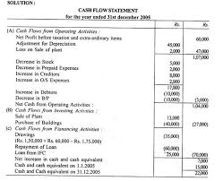 Preparation Of Cash Flow Statement With Example