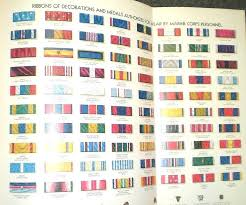 Military Medal Order Of Precedence Chart Remarkable Marine Corps Decorations And Awards Manual