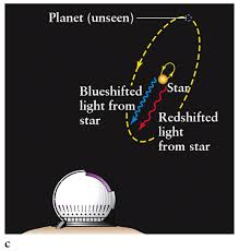 Spectral Analysis Of Light From Stars Why Is Spectroscopy Important To Astronomers Socratic