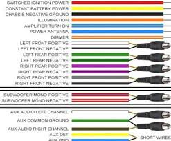 electrical wiring diagram color codes perfect kenwood d365bt wiring electrical wiring diagram color codes professional kenwood wiring harness colors detailed schematics diagram ford ignition system