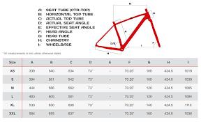 Bike Geo Table Specialized Hardrock Head Angles Bike Geo