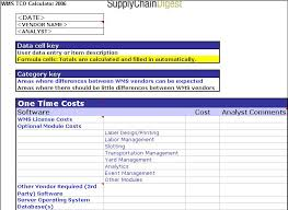 Supply Chain Digest Releases Warehouse Management System