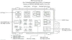 1997 mack fuse box wiring diagram technic 1997 mack truck fuse box wiring diagram technic