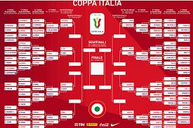 Coppa Italia 2020-2021: calendario e tabellone degli ottavi di finale