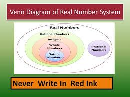 Real Numbers Venn Diagram Rational Real Numbers Venn Diagram Whole