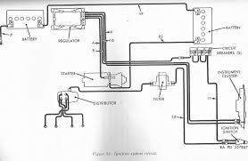 willys jeep wiring diagrams jeep surrey m38 ign system