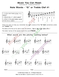 music notes in words musical notes word ugyud kaptanband co