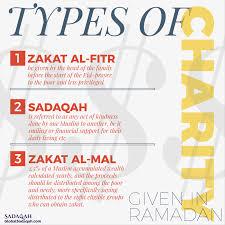 Do Muslims Pay Zakat Only In Ramadan Globalsadaqah Blog