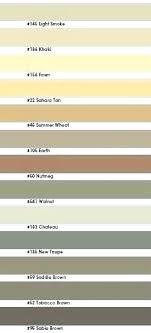 Polyblend Grout Color Chart Pdf Mapei Grout Colors Retsag Info