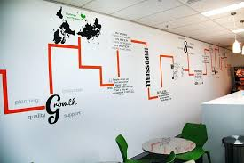 wall art designs for office