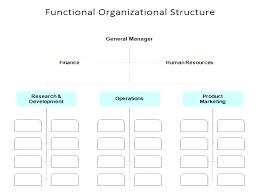 Free Organizational Chart Template Unique Sample Church Org Flow