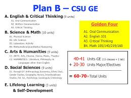 Sonoma State Ge Pattern Simple WELCOME TO EDUCATIONAL PLAN B WORKSHOP CSU GENERAL EDUCATION