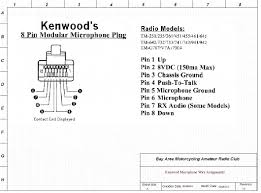 kenwood car stereo wiring diagrams schematics inside diagram tryit me wiring diagram for kenwood kdc-182u wiring diagram kenwood car stereo amp and harness afif with