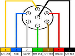 8 pin trailer plug dolgular com 8 Pin Trailer Plug famous 8 pin trailer plug photos electrical circuit diagram