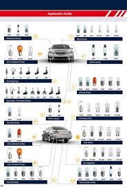 Car Bulb Application Chart E Trimas Com