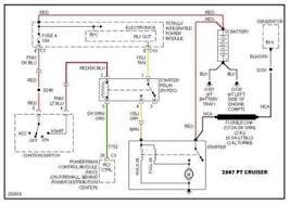 pt cruiser tail light wiring diagram wiring diagrams 1987 ford f150 tail light wiring diagram diagrams and