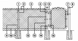 commercial chain link fence parts. Chain Link Fence Parts Install Gate For All Residential Commercial And X