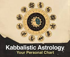 Kabbalistic Astrology Chart Reading With Chaim Cohen