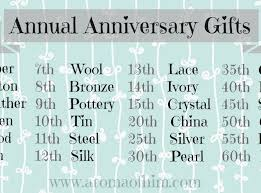 8th wedding anniversary gift ideas exceptional 4th wedding anniversary gift ideas for him thought