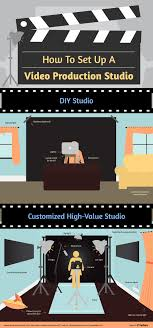 Diy Lighting For Video Production How To Diy Home Video Recording Studio Setup Video