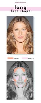 how to contour for beginners
