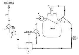 figure 1 6 fuel system diagram fuel pump diagram for 2004 ford f150 at Fuel Pump Diagram