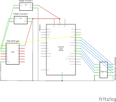 cosmic ray detection partially shielded geiger counters complete circuit diagram for partially shielded geiger counters 2014