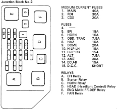 1994 toyota corolla fuse box diagram vehiclepad 2003 toyota 05 toyota camry main fuse toyota schematic my subaru wiring