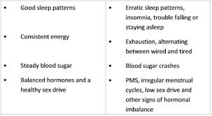 Alcohol Metabolism Rate Chart 5 Ways To Boost Your Metabolism And Burn More Calories