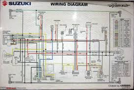 wiring diagrams for motorcycles the wiring diagram suzuki motorcycle wiring diagrams nilza wiring diagram