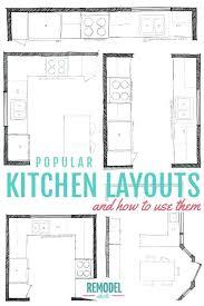 how to design a kitchen kitchen wonderful best kitchen layout design ideas on how to a how to design a kitchen