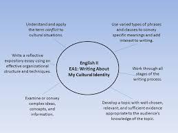 multiculturalism essay beyond cultural identity reflections on multiculturalism essay