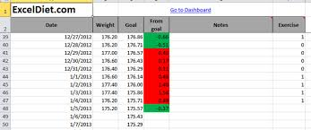 Excel Diet Spreadsheet Exceldiet Com