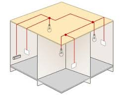 kitchen electrical wiring diagram uk smartdraw diagrams wiring a kitchen diagram diagrams for car or